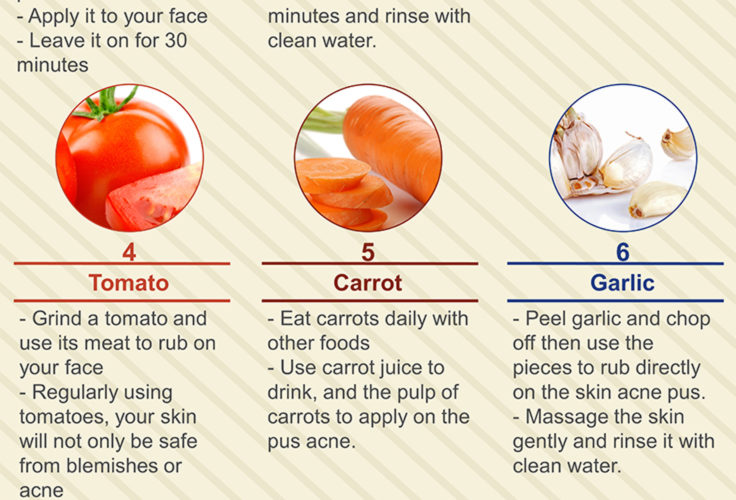 Remedies for Blemishes infographic