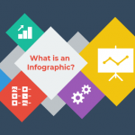 How important an infographic is for the optimization of the website?